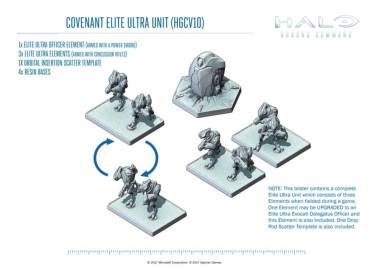 Covenant Elite Ultra Unit